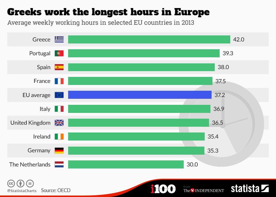 european_workers
