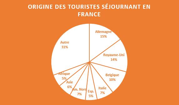 touriste_france_snackable