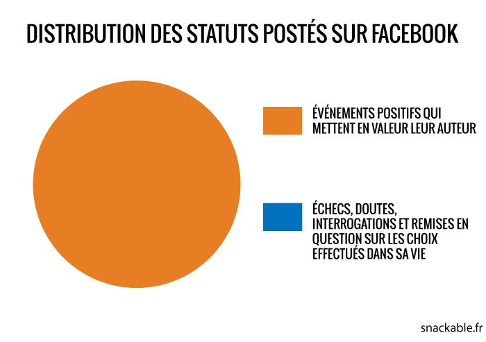 nature-statuts-facebook