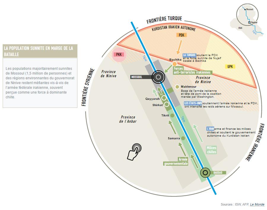 Je vous invite à consulter cette carte interactive du Monde