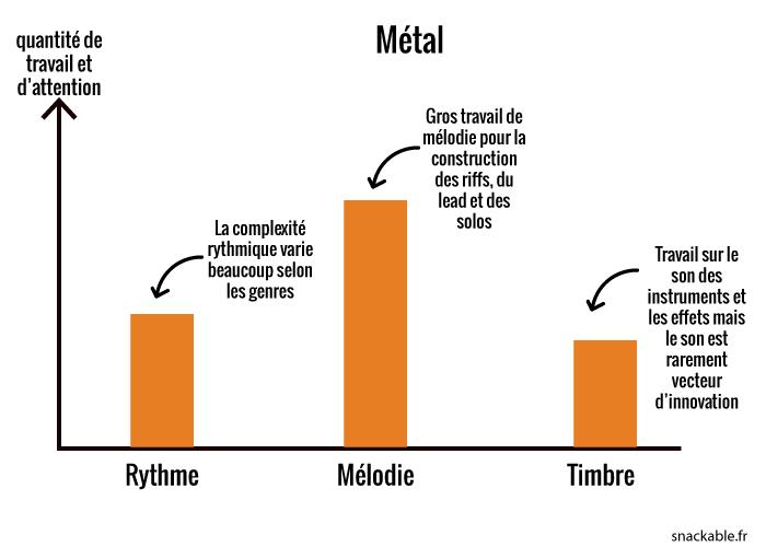 graph-metal